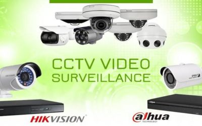 Importance of CCTV system for your business
